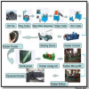 Made in China Reclaimed Rubber Making Machine/Rubber Sheet Making Line