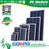 Poly Solar Panel (PV Panel)