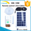 9PCS-2835 LED 6V-3W Waterproof&Light Control Solar Lamp with Lifespan15-25years SL1-3W