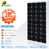 180W Highest Efficiency Mono Photovoltaic PV Solar Panels