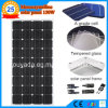 150W Monocrystalline PV Panel