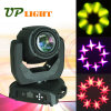 Clay Paky 130W 2r Sharpy Beam Moving Head
