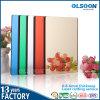 Olsoon 0.8-6mm High Clear Light Gold Mirror Wall Decorative Mirror