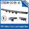 Slim LED Light Bar 4X4 Offroad Optic Lens