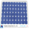 High Light Transmittance Tempered Solar Panel Glass