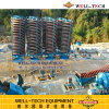 Laos Rock Tin Processing Plant Ball Mill Plant