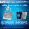 Tyre RTV Silicone Rubber for Car Tyre Molds Manufacturers