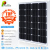 120W Highest Efficiency Mono Photovoltaic PV Solar Panels