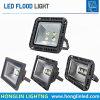 Home Garden Ultra Slim Portable Outdoor LED Floodlight 50W 100W 150W 200W COB LED
