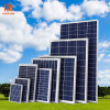 3W-150W Photovoltaic Poly Solar Panel Module with Ce TUV ISO IEC
