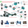 Xkp560 Automatic Waste Tire Recycling Machine with 3ton Capacity