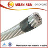 Rare Earth ACSR/ACSR Conductor/AAC Conductor Overhead Bare Conductor Electrical Wire