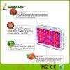 IR UV Panel LED Grow Light for Greenhouse Medical Veg Flower LED Plant Light