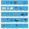 Parts for Juki LH-1162 Sewing Machine