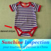 China Inspection Services Company / China Quality Control