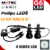 New G6 Phillips LEDs 96W 9600lm Auto Car LED Headlight