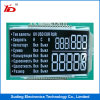 China LCD Supply for Va Black Ground Negative LCD Panel