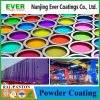 Chemical Powder Coating, Extinction and Curing Effect