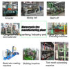High Quality Tractor Tire Motorcycle Tire Production Plant