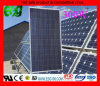 300W Solar Panel System for Home and Solar