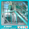 Professional Design High Output Feed Processing Line