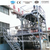 Jinzong Machinery Turkey Project for Acrylic Emulsions Processing Equipment