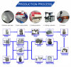 Szh-500 Pharmaceutical Machine Double Cone Mixer Machine Meet with GMP Standards