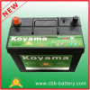 12V45ah 46b24L Mf Lead Sliver Calcium Car Battery with Best Price