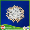 Supply Activated Alumina Desiccant MSDS
