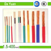 Braided Copper Electric Wire BV Cable Manufacturer in China