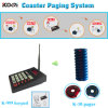 Self-Take Service Pager Wireless Queuing Ordering System