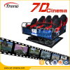 7D Cinema Simulator for Sale