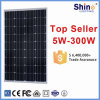 100W Mono Poly Solar Panel with Good Quality and Competitive Factory Direct to Australia, Russia, Pakistan, Afghanistan, Iran, Nigeria and India etc