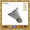 E27 E26 B22 LED Lights for Home