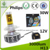 LED Car Light 3000lm Auto Headlight All in One 30W H13