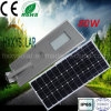 Integrated Super Bright Solar Street LED Light 80W