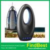 M2 Dubai Burj Al Arab Hotel Looking Bluetooth Speaker