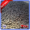 Competitive Grinding Steel Ball China Manufacturer