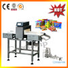 Food Metal Detector Machine (For food processing industry)