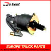 Sania Clutch Servo for Heavy Duty Truck 624199am