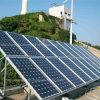 Communication System Used Solar Energy