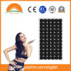 325W Mono-Crystalline Solar Panel with TUV Certificate