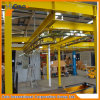 Oveahead Conveyor System for Powder Coating Line