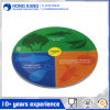Unicolor Party Melamine Food Plastic Plates for Children