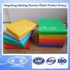 UV Resistant UHMWPE Sheet for Marine Fenders