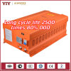 5.2kwh 48V LiFePO4 Deep Cycle Battery Rechargeable Lithium Battery off Grid
