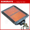 Ceramic BBQ Burner, Outdoor Outdoor Barbecue