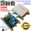 GSM Remote Control (GSM-AUTO)