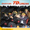 Many Kinds Imitation Movements for Hot 5D 7D 8d 9d 12D Cinema Simulator