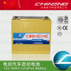 Dongguan Chineng Electronic Technology Co., Ltd.
